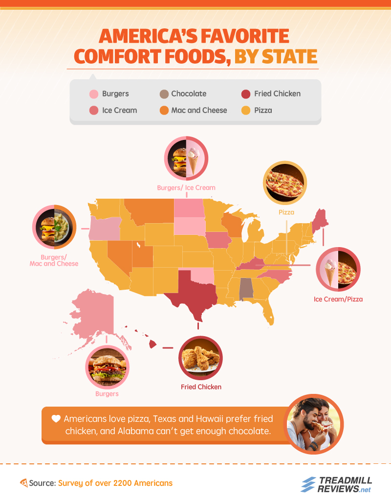 Americas Favorite Comfort Foods Map