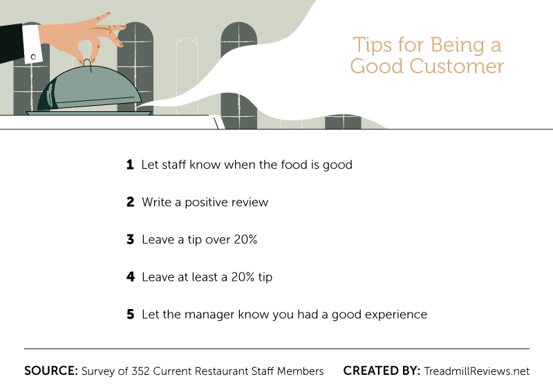 Tips for Being a Good Customer