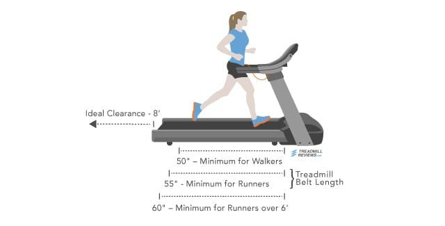 Treadmill_Clearance_Treadbelt_Side