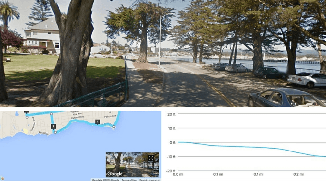 Google Maps Workouts With Street View
