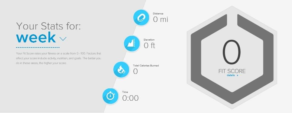 iFit stats clean slate