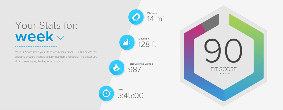 iFit stats week 1 example