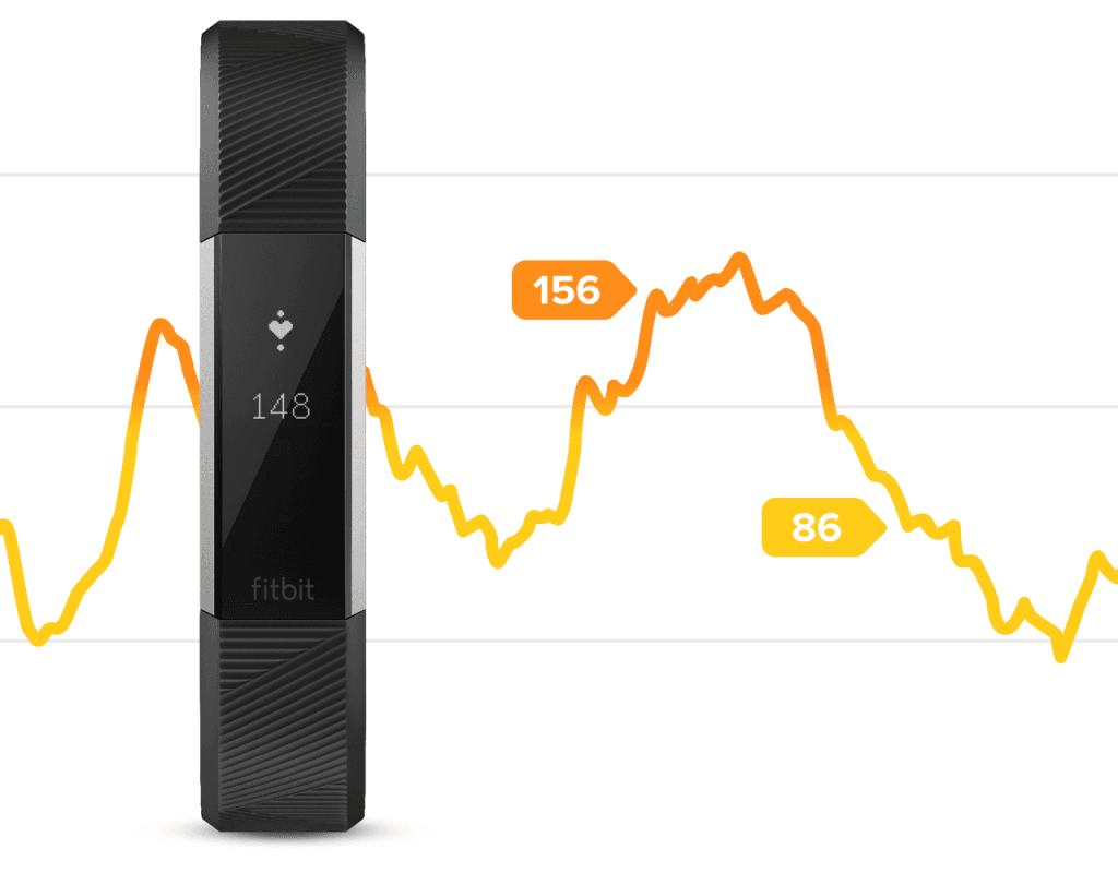 Heart Rate Tracker with Fitbit AltaHR