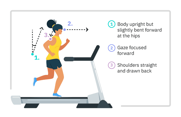 proper form on treadmill infographic